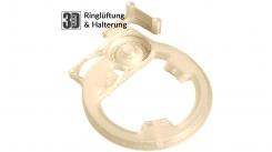 Ringlüftung von 3D-Zone